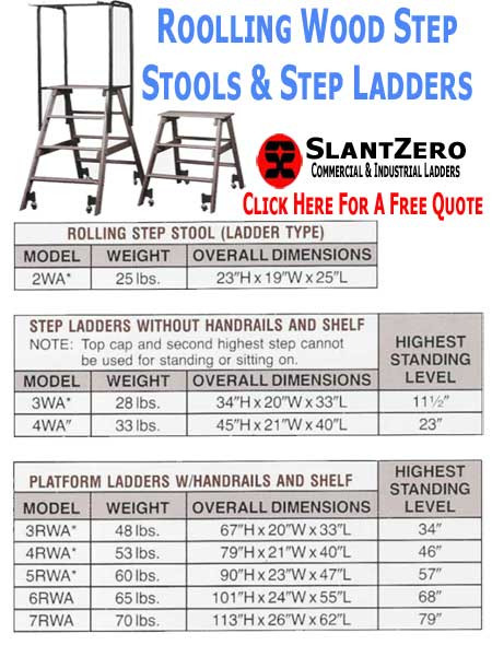 Rolling Wood Step Ladders & Wooden Step Stools